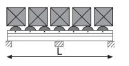 Roller Track Load Diagram